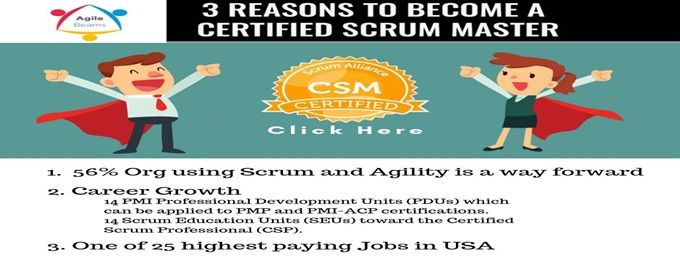 csm certification training islamabad